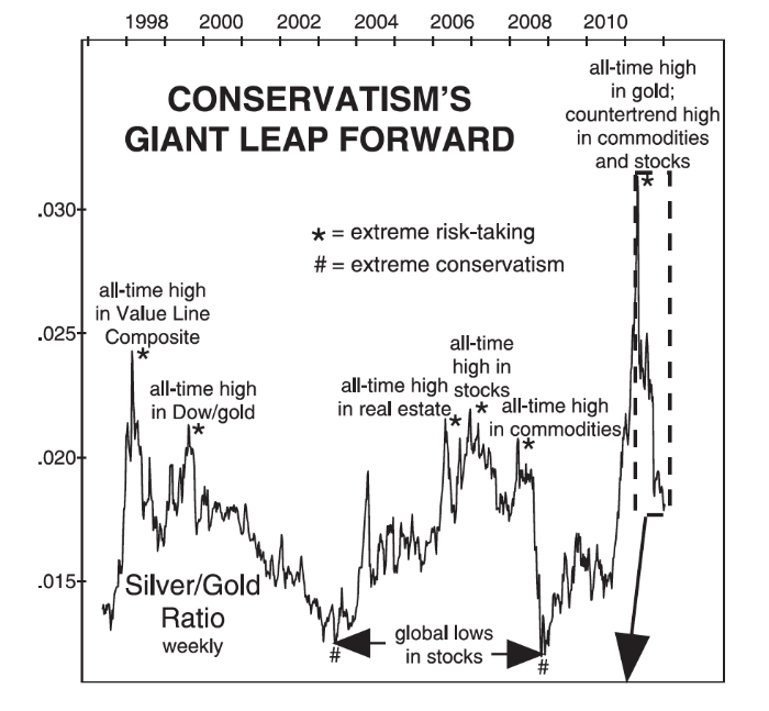 Source: January 2012 Elliott Wave International (www.elliottwave.com)