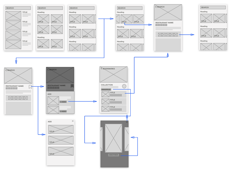 (a few of the low fidelity wireframes)