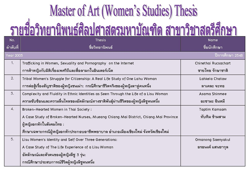 Master of Art (Women's Studies) Thesis1.jpg