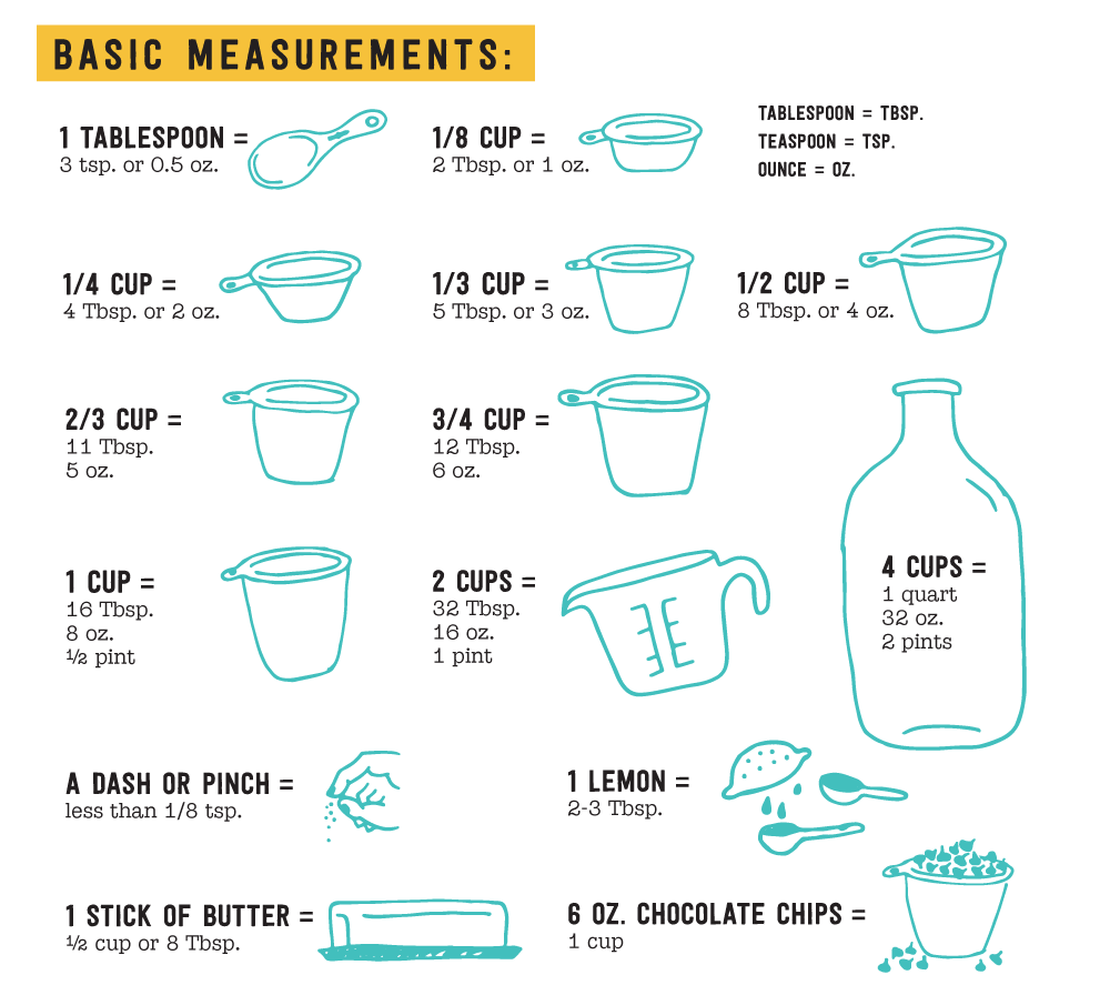 KMarshello_Baking_Ebook_Measurements_Chart3.png
