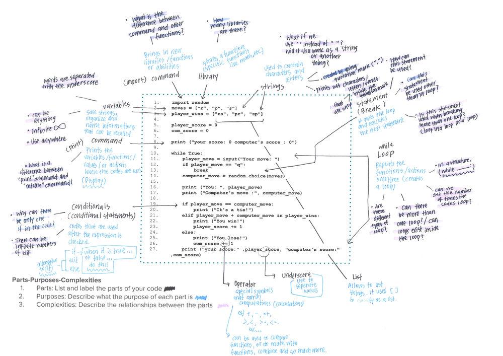 Python thinking, 4.jpg