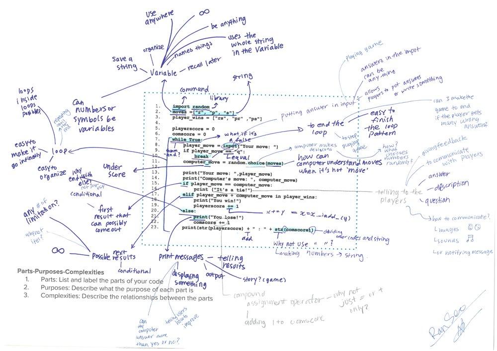 Python thinking, 3.jpg