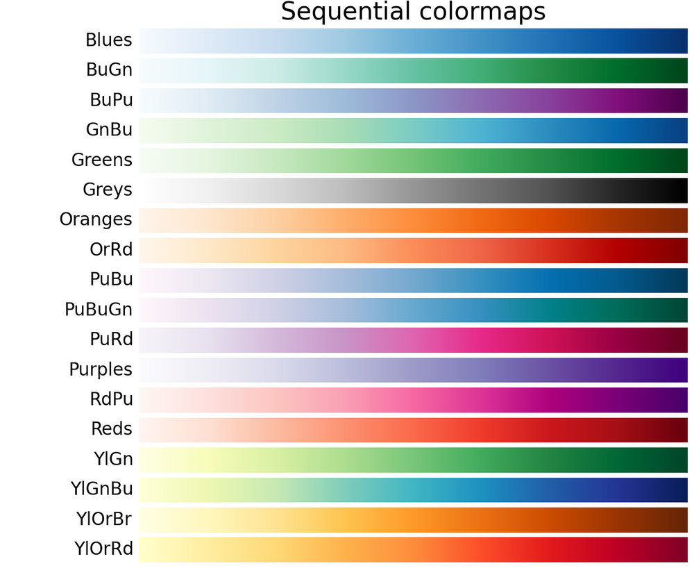colormaps_color.jpg