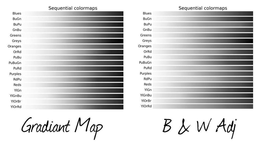 Here you can see what a difference there is between different ways to convert to black & white. You can see that the Gradiant Map method produces a much differnet result than a BW Adjustment Layer.