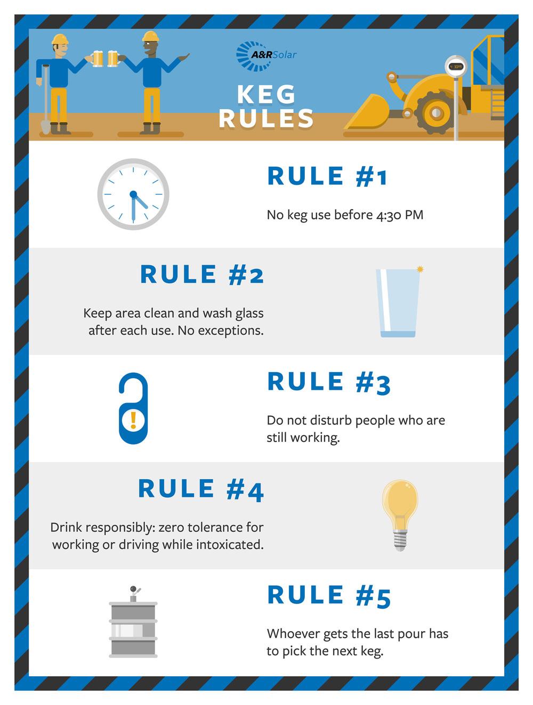 Keg Rules Poster