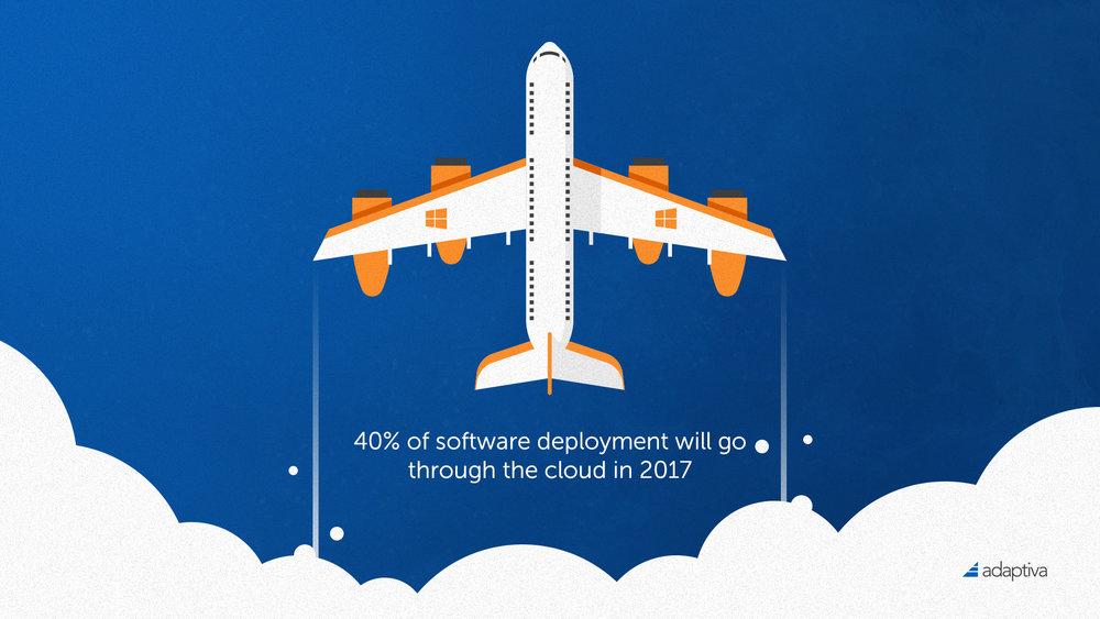 Blog Illustration: Cloud Predictions