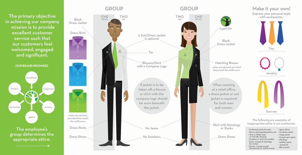 Dress Guide Infographic