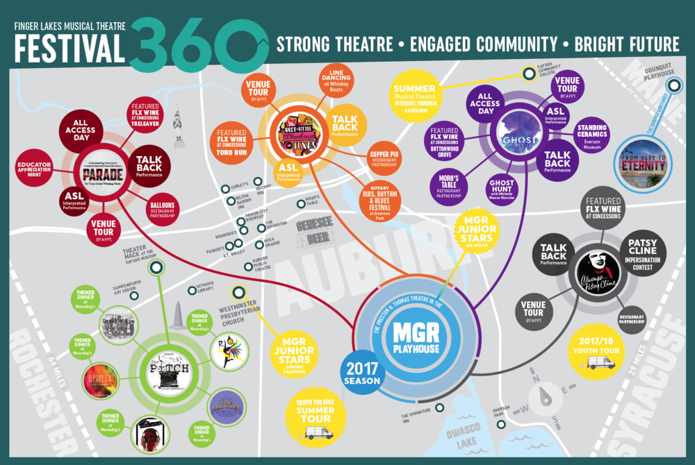 Festival360_Infographic.png