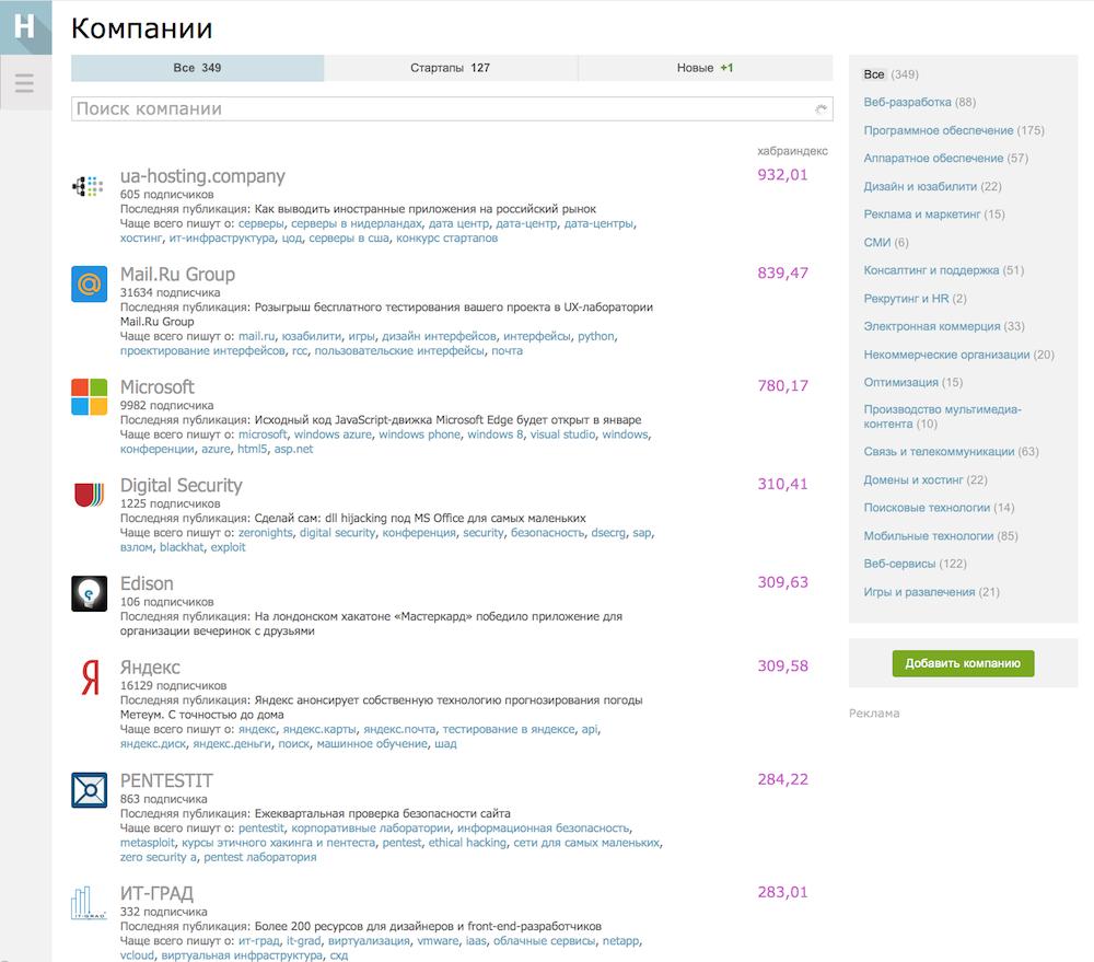 Рейтинг корпоративных блогов на площадке Habrahabr.ru (скриншот сделан 12.12.2015)
