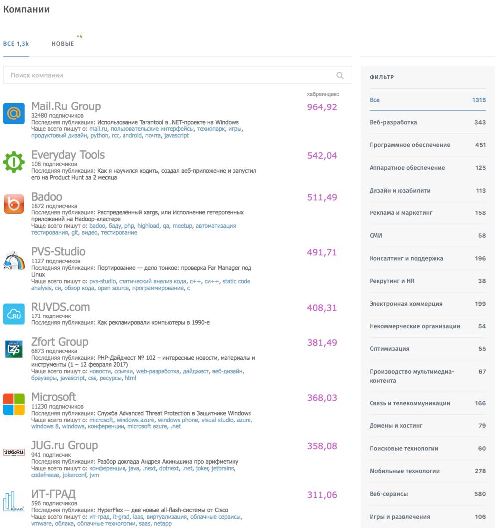 Рейтинг корпоративных блогов на площадке Habrahabr.ru (скриншот сделан 17.02.2017)
