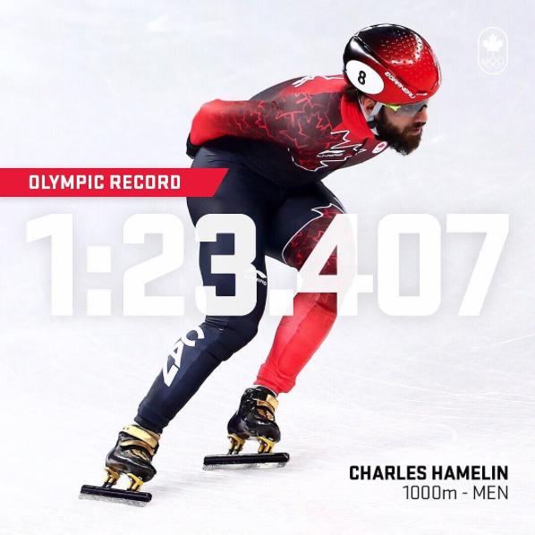 Comité olympique canadien