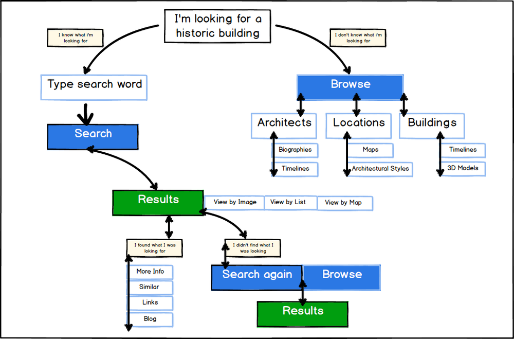 Flow Chart_3