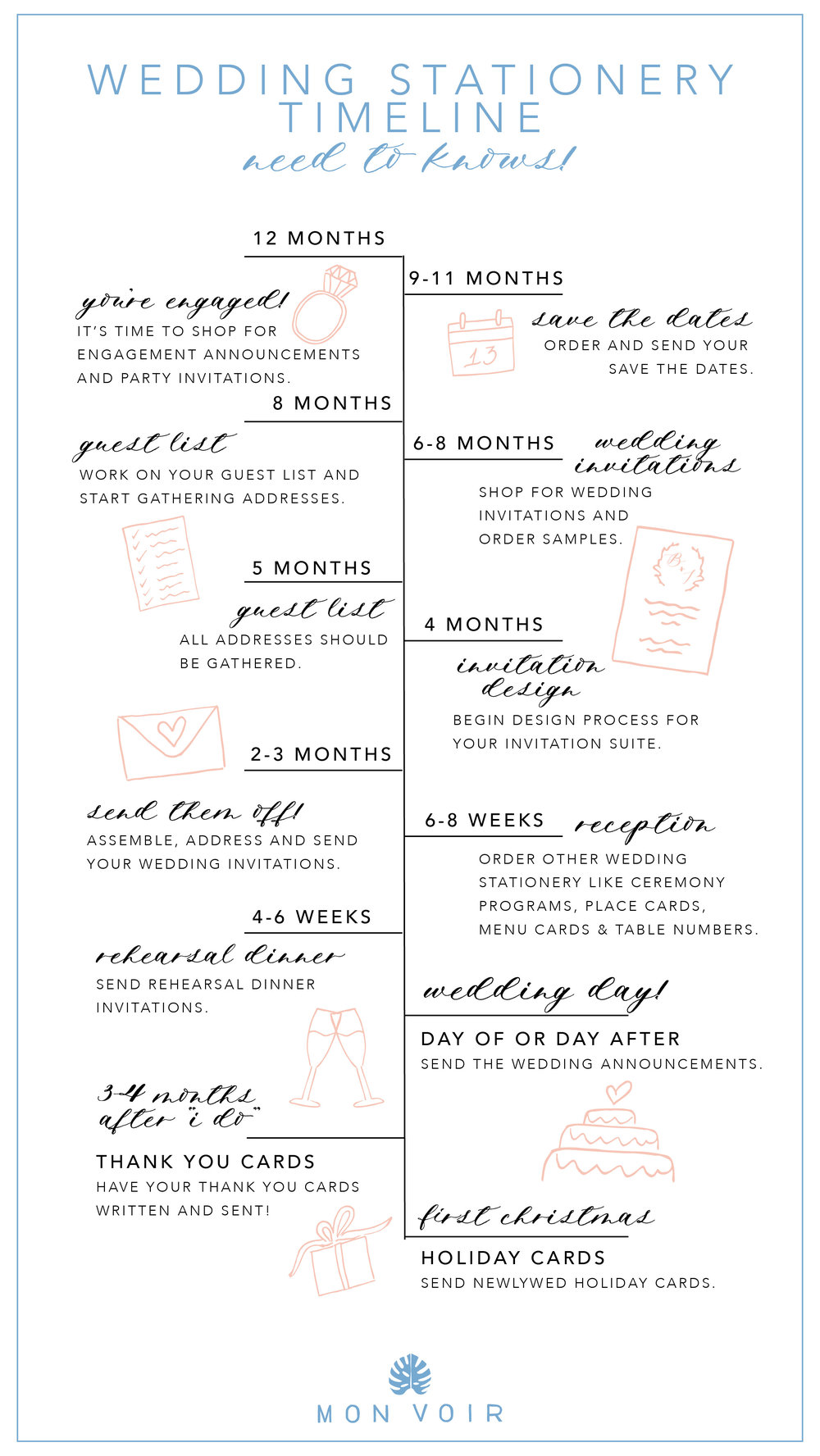 Wedding stationery timeline mon voir its time to get the ball rolling on your wedding to do list first things first you can start shopping for engagement announcements or if you plan on junglespirit Gallery
