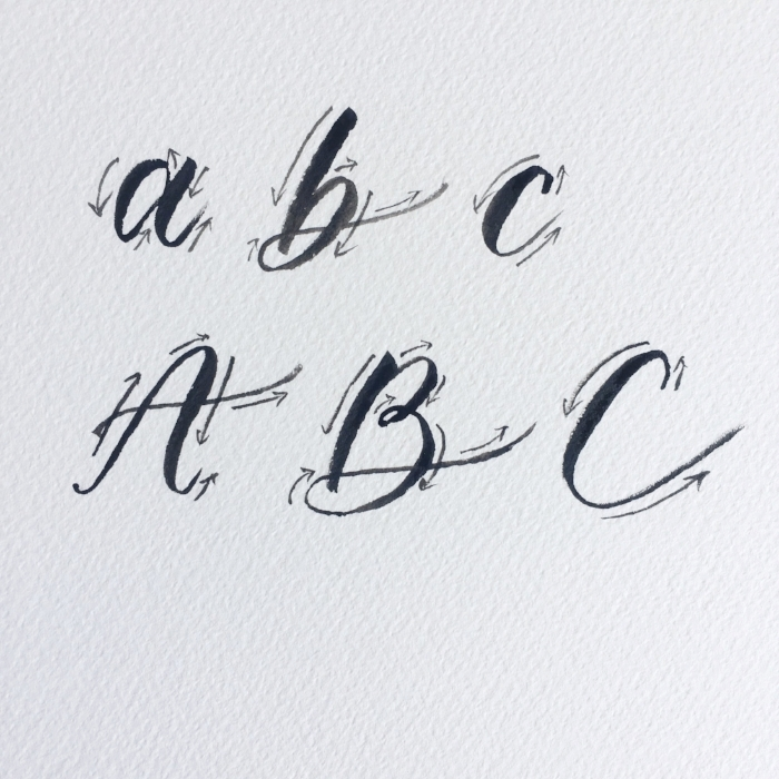Brush Lettering - ABC's