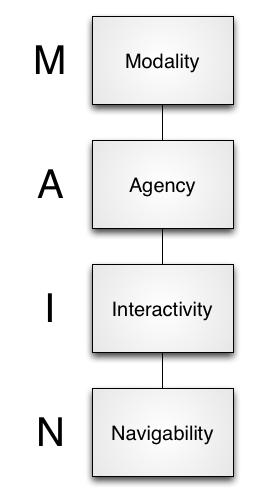 The Main Model