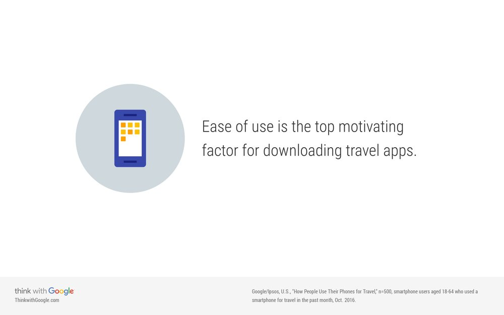 ease-of-use-motivating-factor-app-downloads.jpg