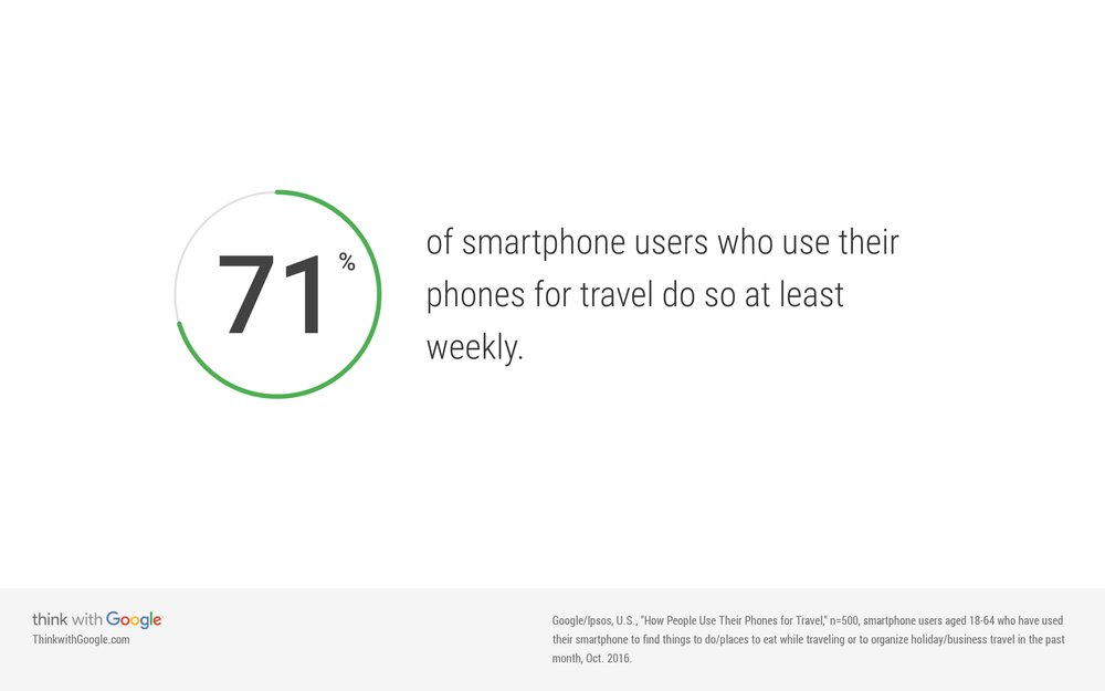 smartphone-weekly-travel-use.jpg