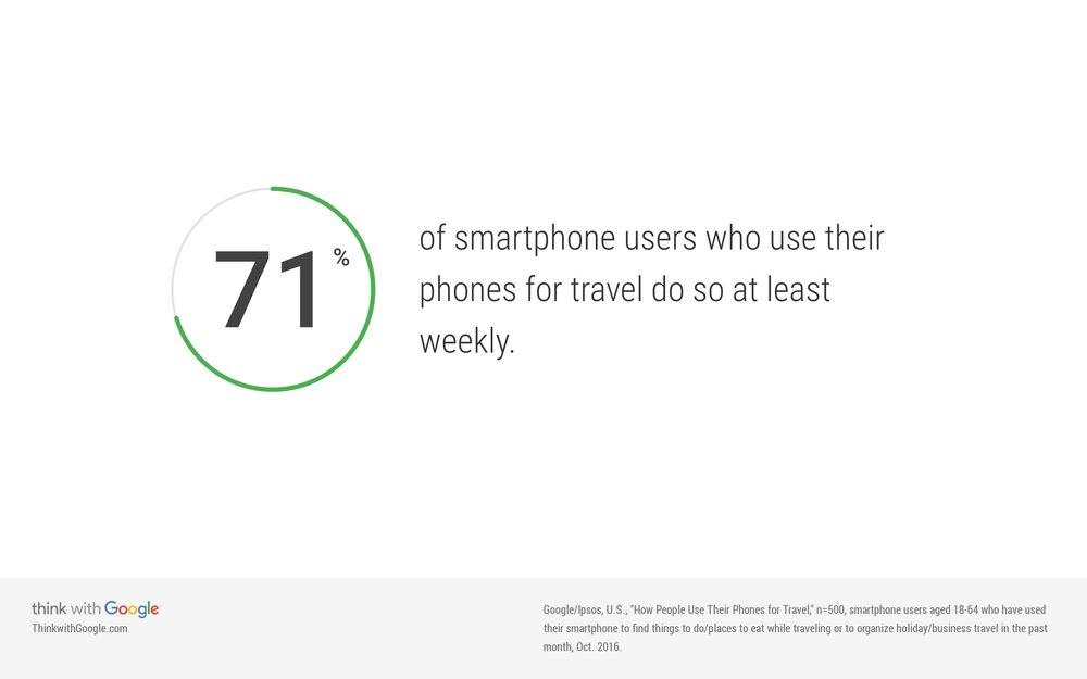 smartphone-weekly-travel-use.jpg