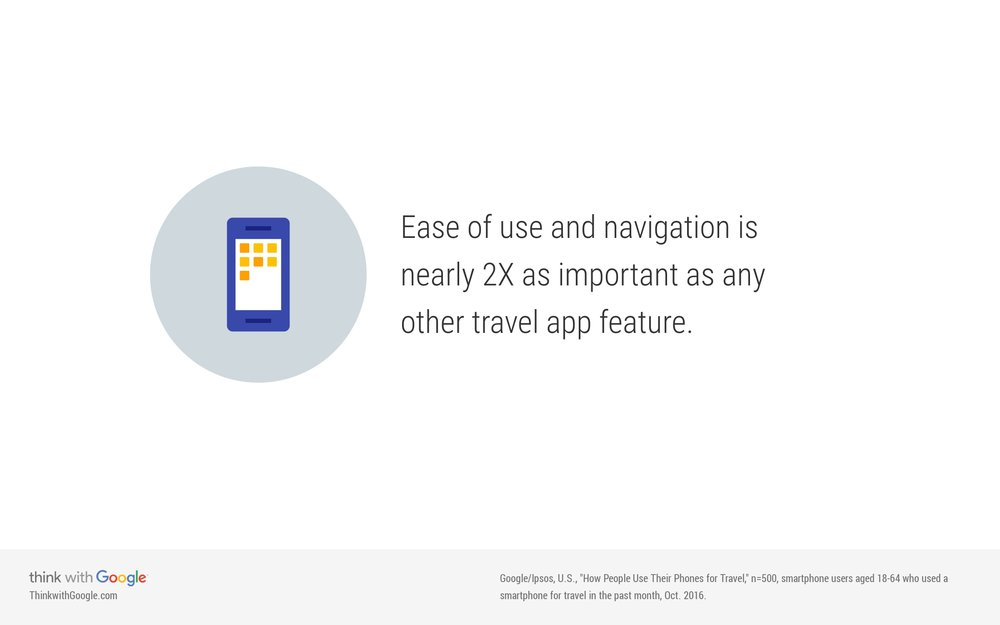 ease-of-use-navigation-travel-app-features.jpg