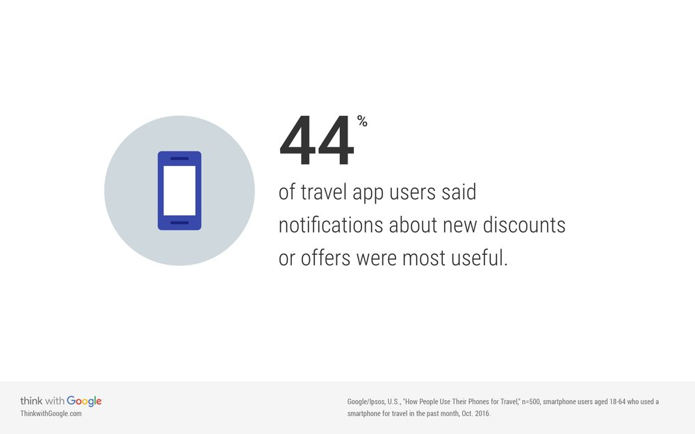 travel-app-users-discount-offers-notifications.jpg