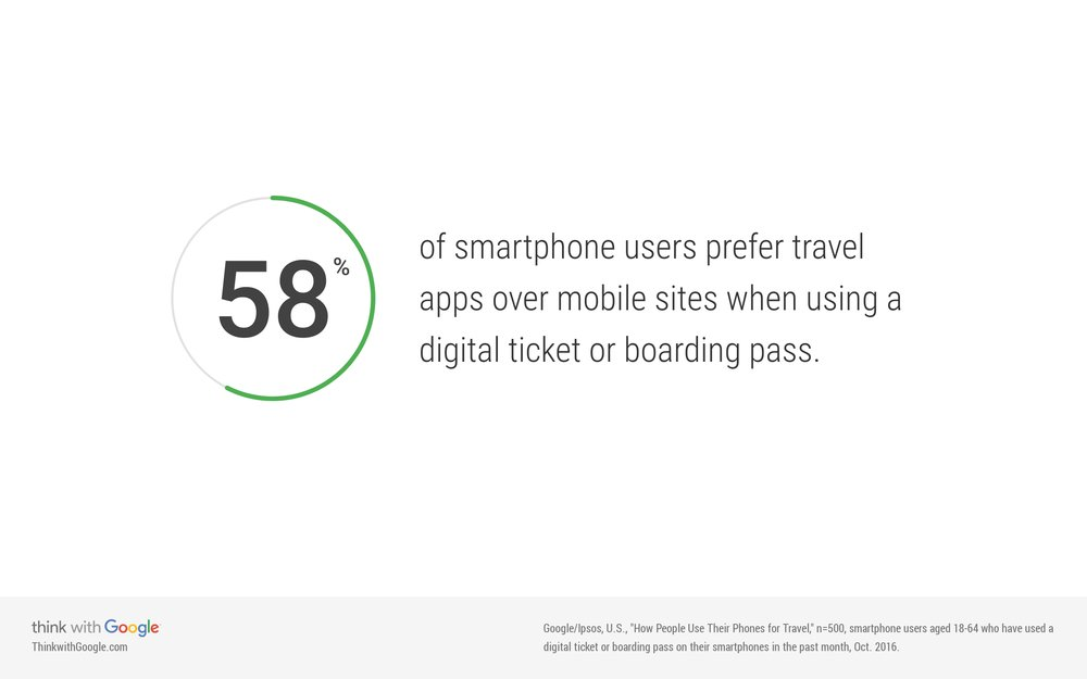travel-apps-mobile-sites-tickets-boarding-pass.jpg