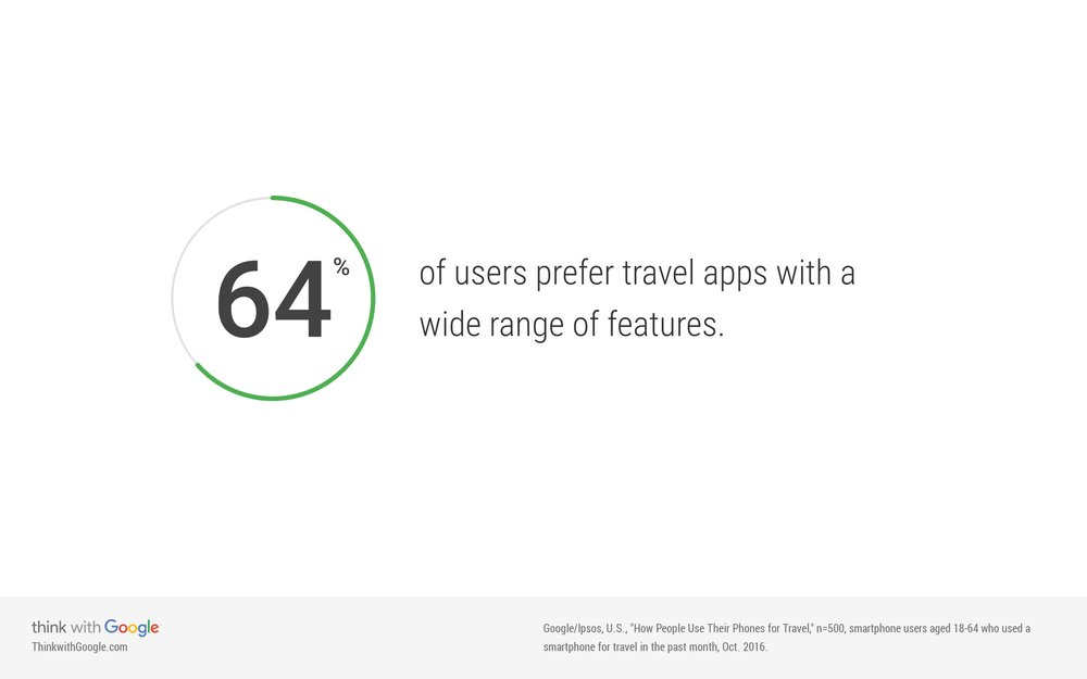 preferred-travel-apps-wide-range-features.jpg