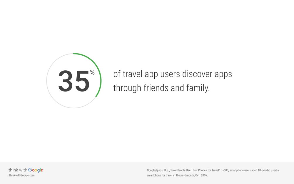 travel-app-users-discover-friends-family.jpg