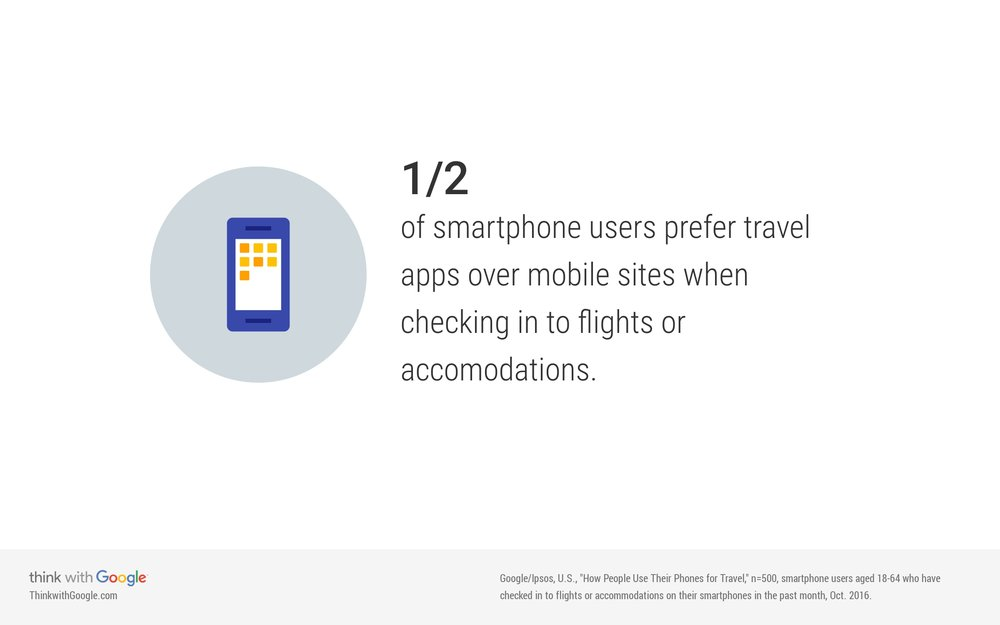 smartphone-users-travel-apps-vs-mobile-sites.jpg