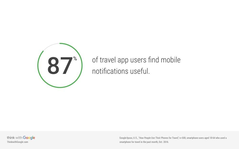 travel-app-users-mobile-notifications.jpg