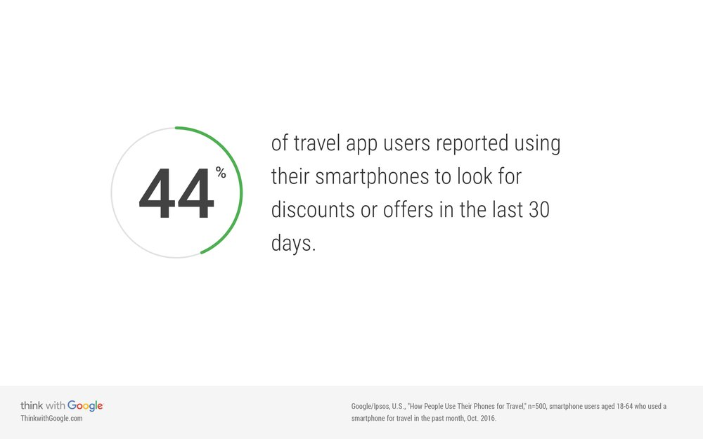 travel-app-users-smarthphone-discount-offers.jpg