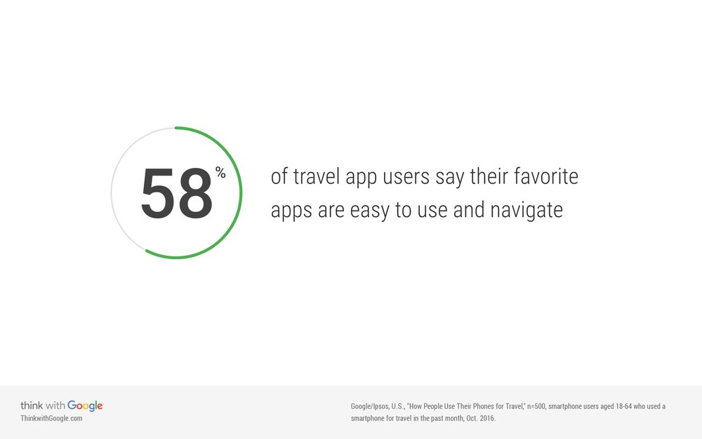 travel-users-favorite-apps-easy-to-use-navigation.jpg