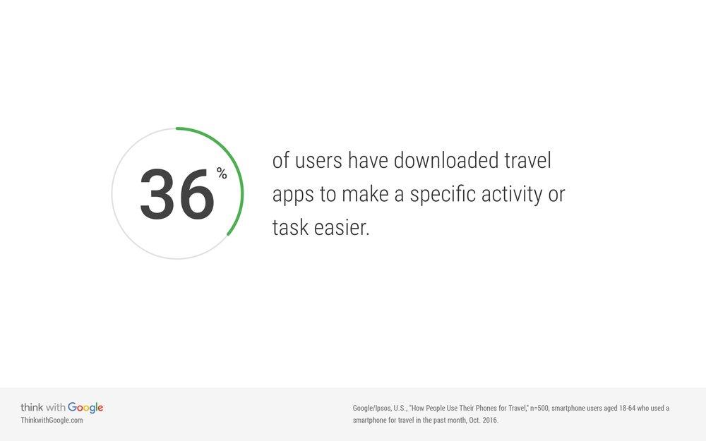 download-travel-apps-tasks-easier.jpg