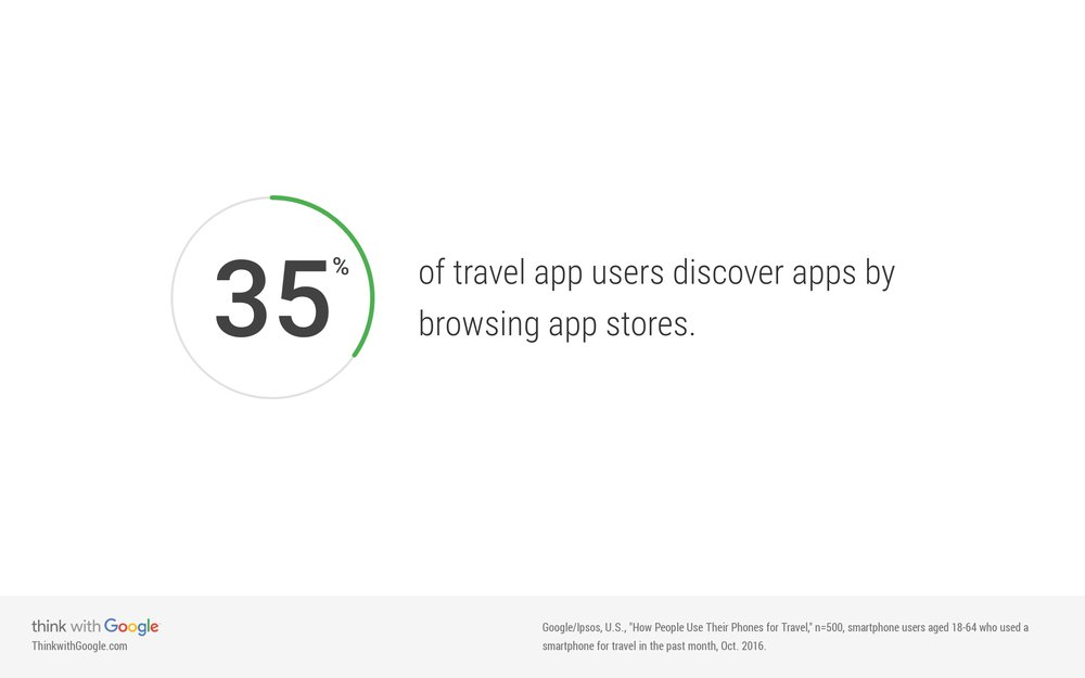 travel-app-users-discover-browsing-stores.jpg
