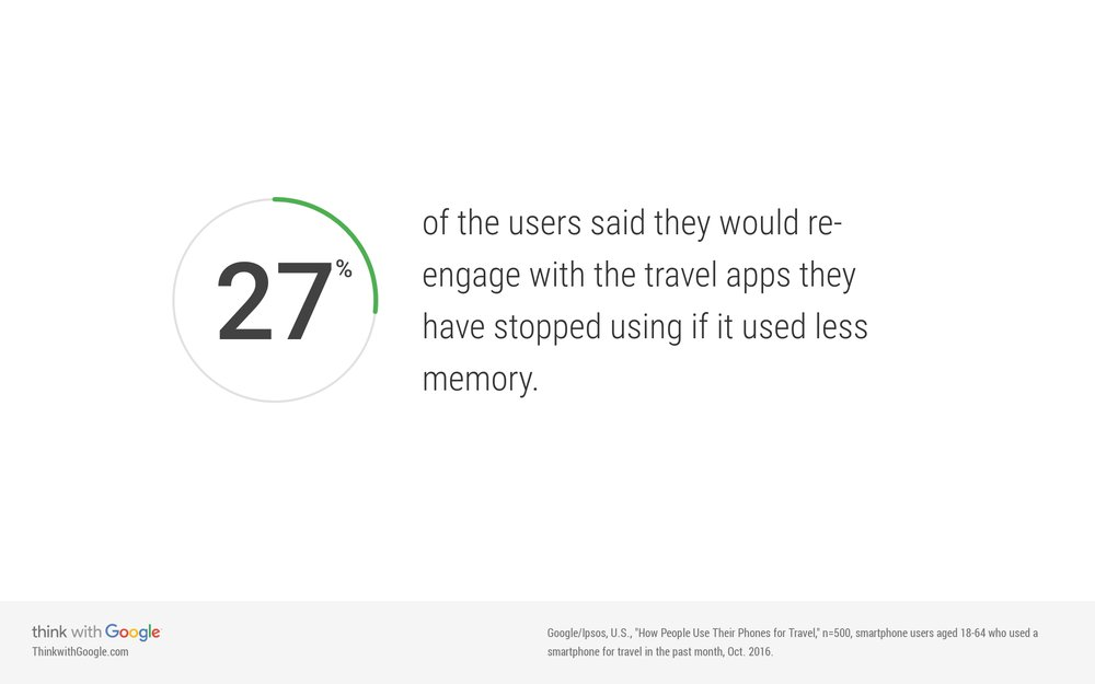 users-re-engage-travel-apps-less-memory.jpg