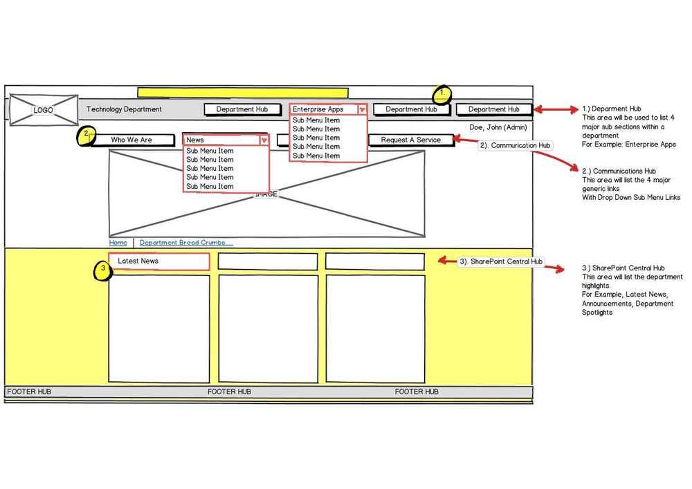 SharePoint Mockups_Page_1.jpg