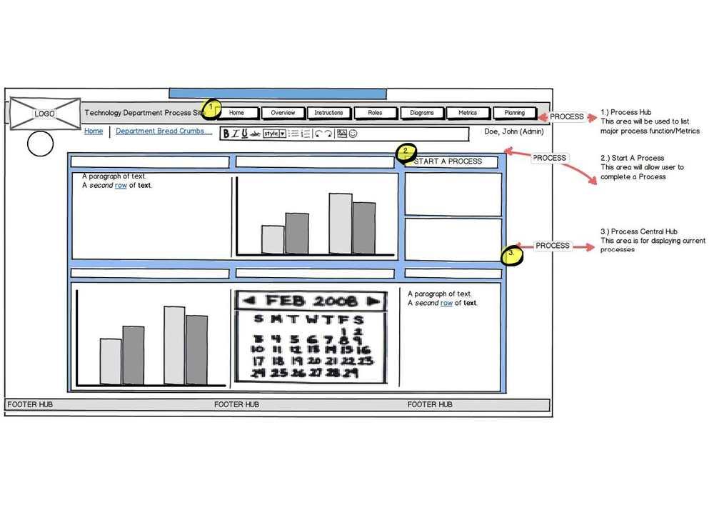 SharePoint Mockups_Page_2.jpg