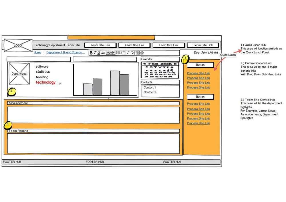 SharePoint Mockups_Page_3.jpg