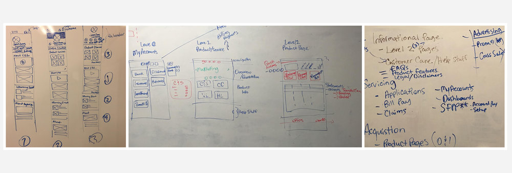 Ideation - Wireframing