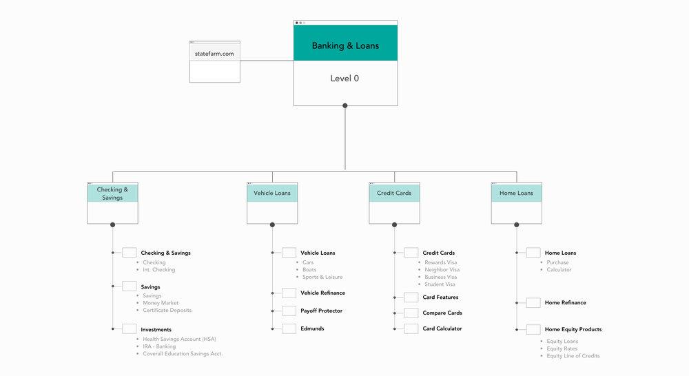 Global Architecture_Bank_v1.jpg