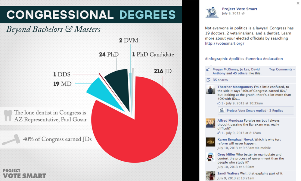 congressdegrees.png