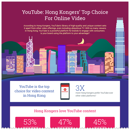 youtube-hong-kongers-top-choice-online-video_infographics.png