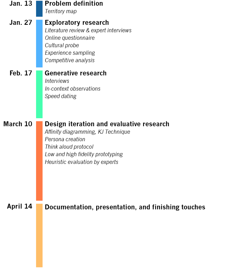 project timeline-01.png