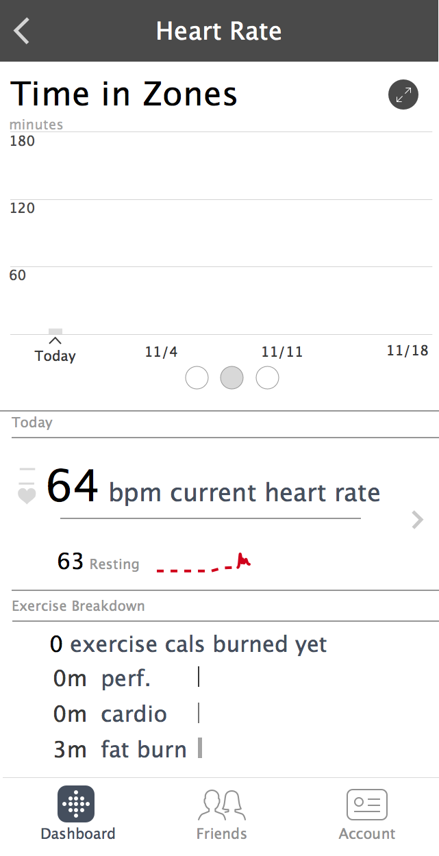 Heart Rate Data Design Andrea Fineman