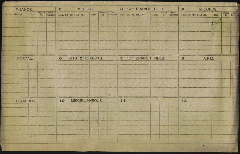 Enlistment form for WW1. Source: National Archives of Australia (NAA:B2455, Singh Davy, 8085589) https://recordsearch.naa.gov.au/SearchNRetrieve/Interface/ViewImage.aspx?B=8085589