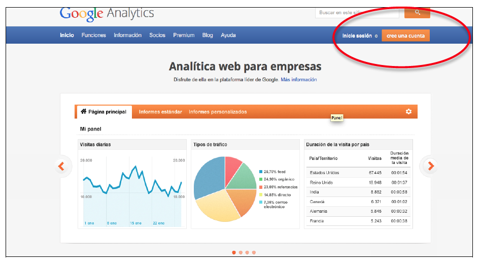 Google analytics 1