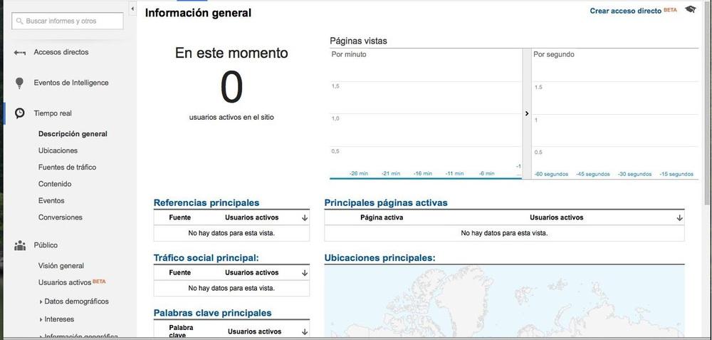 Google Analytics Tiempo Real