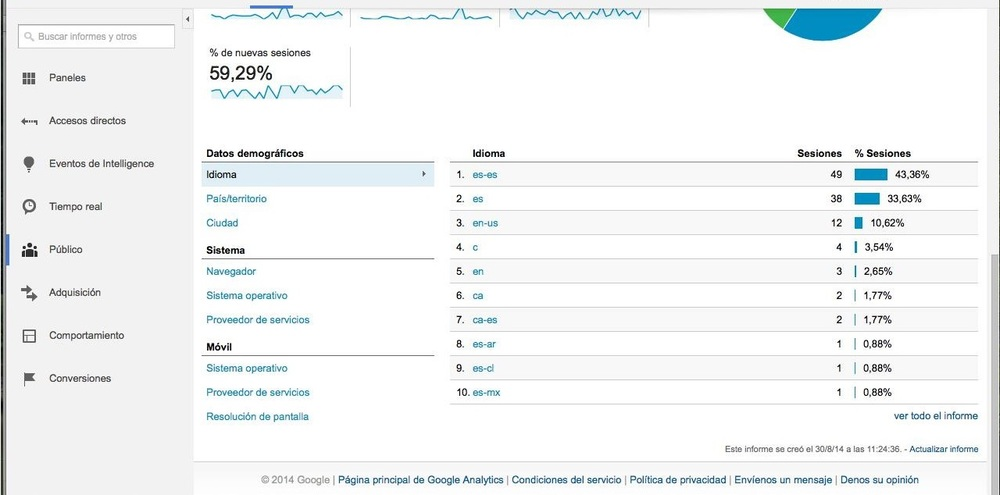 google analytics principal 3