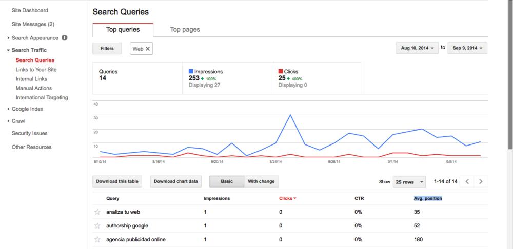 google-webmaster-tools4