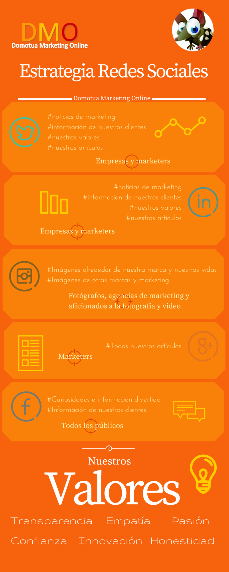 estrategia-social-media-domotua-marketing-online2015