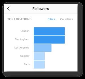 las-mejores-horas-para-publicar-en-instagram-analytics.jpg